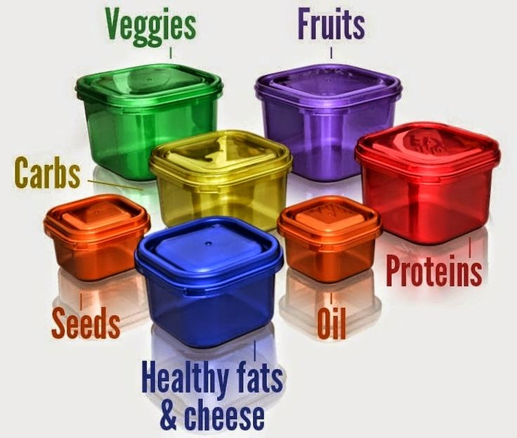 21-day-fix-extreme-color-containers
